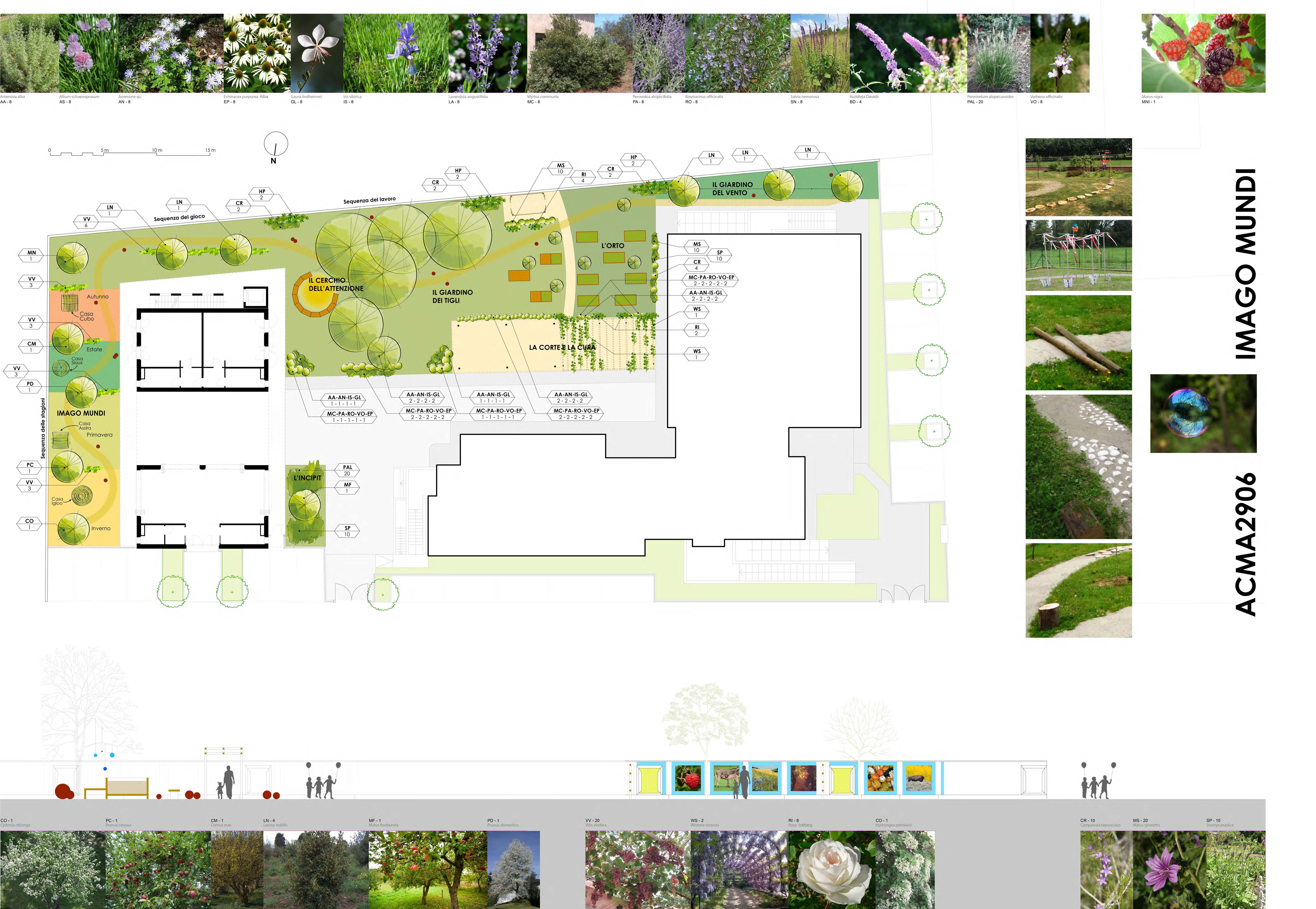 Progettare e realizzare giardini